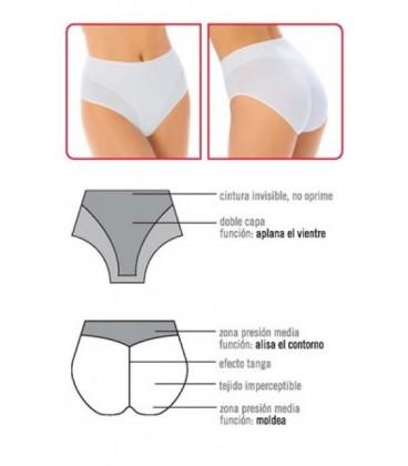 Braguita Janira Brislip Secrets